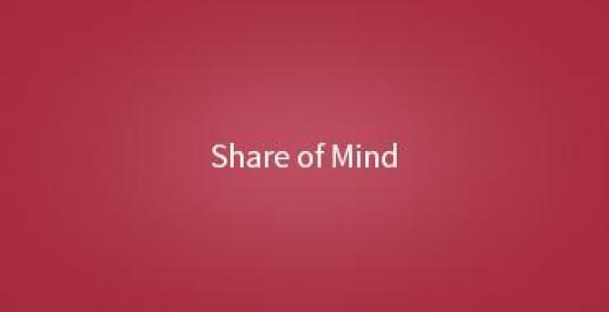 Pesquisa de share of mind da Insider